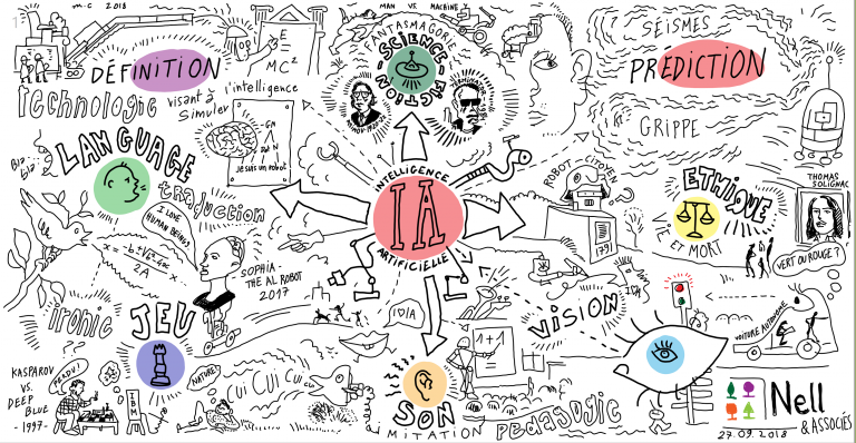 Nell_blog_Design-thinking